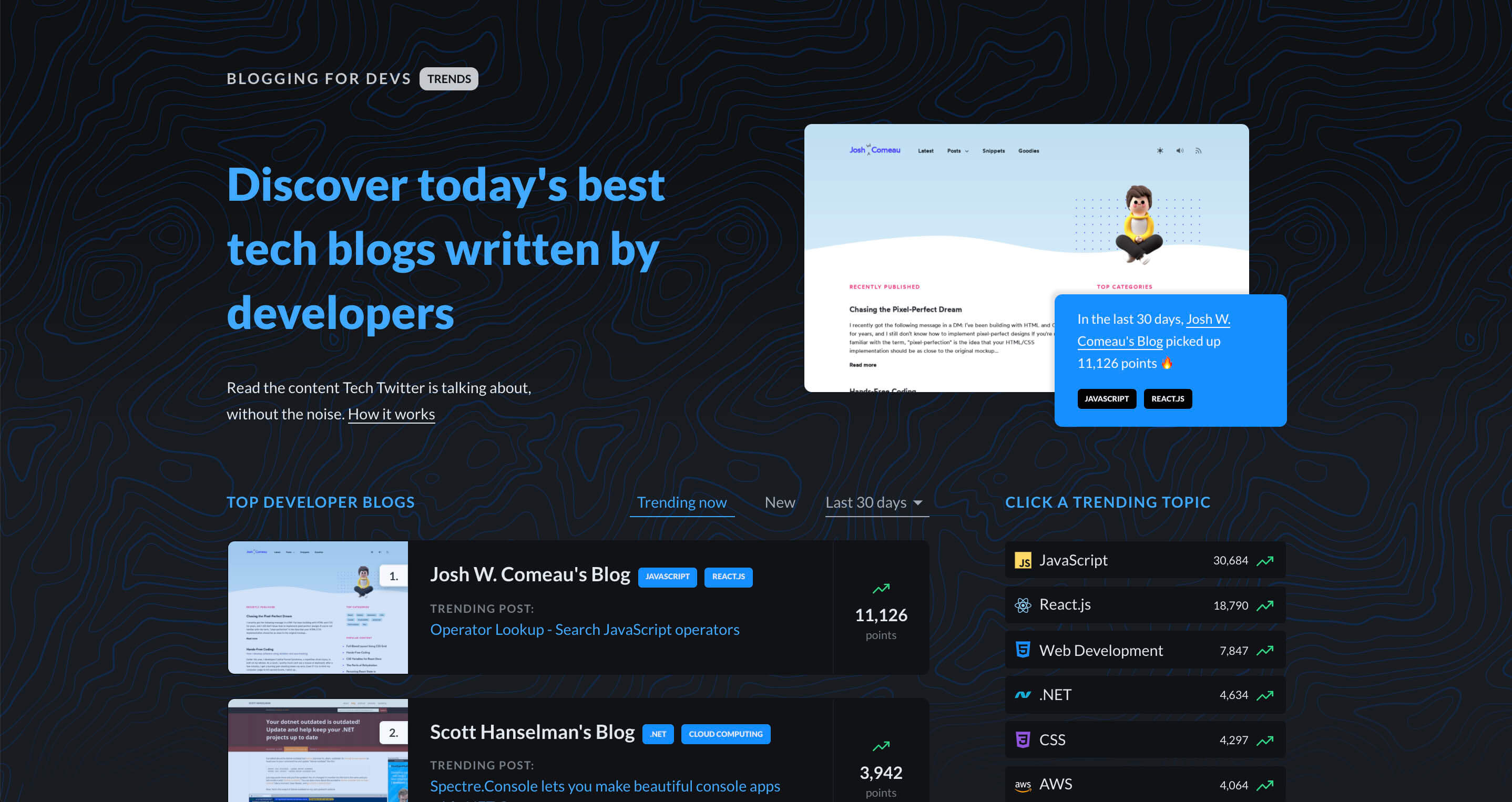 Best developer blogs